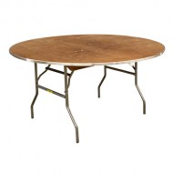 Tables/tblRound48_60_72_w
